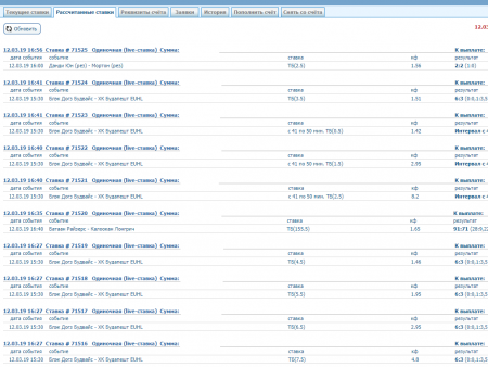 Скриншоты ставок онлайн за последнее время...