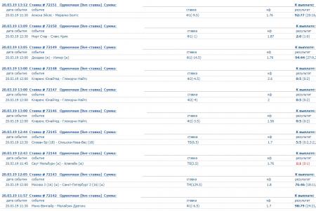 Скриншоты ставок на 20-е марта