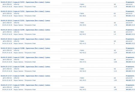 Скриншоты ставок на 4-е апреля