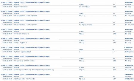 Скриншоты ставок на 17-е июня