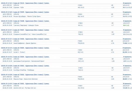 Скриншоты ставок на 18-е июня