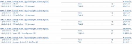 Скриншоты ставок за 22-е июля