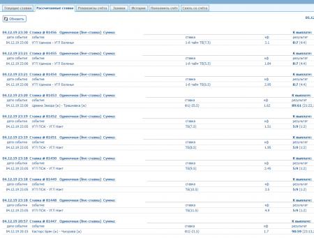 Скриншоты ставок за 4-е декабря