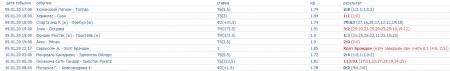Скриншот всех прогнозов на спорт на 9 января (включая прогнозы на баскетбол)