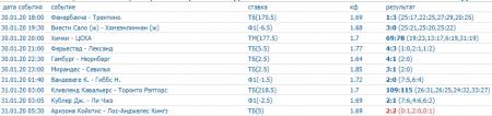Скриншот всех прогнозов на спорт на 30 января
