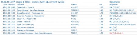 Скриншот всех прогнозов на спорт на 19 февраля (включая прогнозы на волейбол)