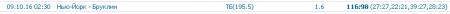 Скриншоты онлайн ставки по методике за последние несколько дней