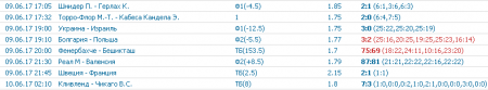 Скриншоты моих прогнозов на спорт 9-го июня