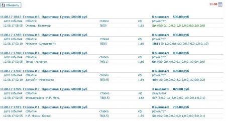 Скриншоты ставок на спорт 11-е августа