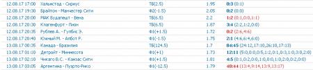 Скриншоты моих ставок на спорт 12-13-го августа и онлайн от 14-го